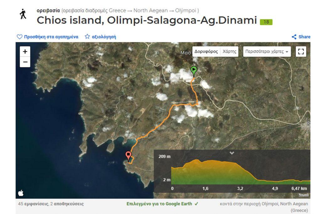 Hiking Trails Wikiloc olimpoi - Salagona - Agia Dinami Hiking Chios Emporios Bay Hotel Studios Apartments Pool Breakfast Mastic Mastihohoria Emborios Eborios
